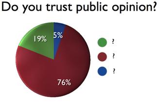poll-public-opinion_001-13